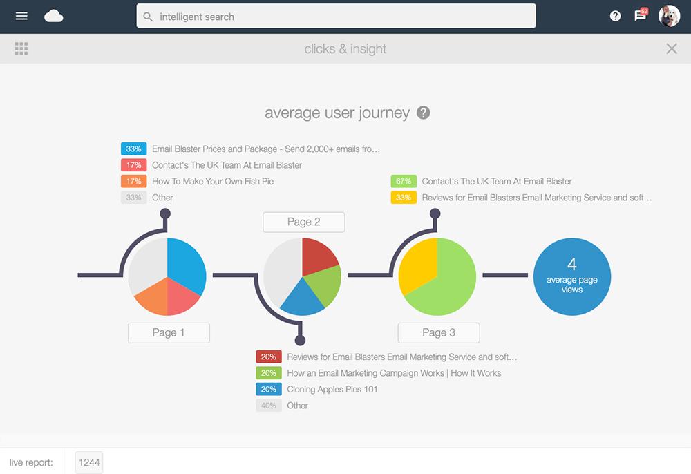 Visitor Website Tracking